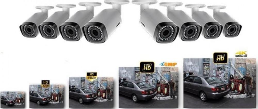CCTV Kamera Çözünürlüğüne Genel Bakış